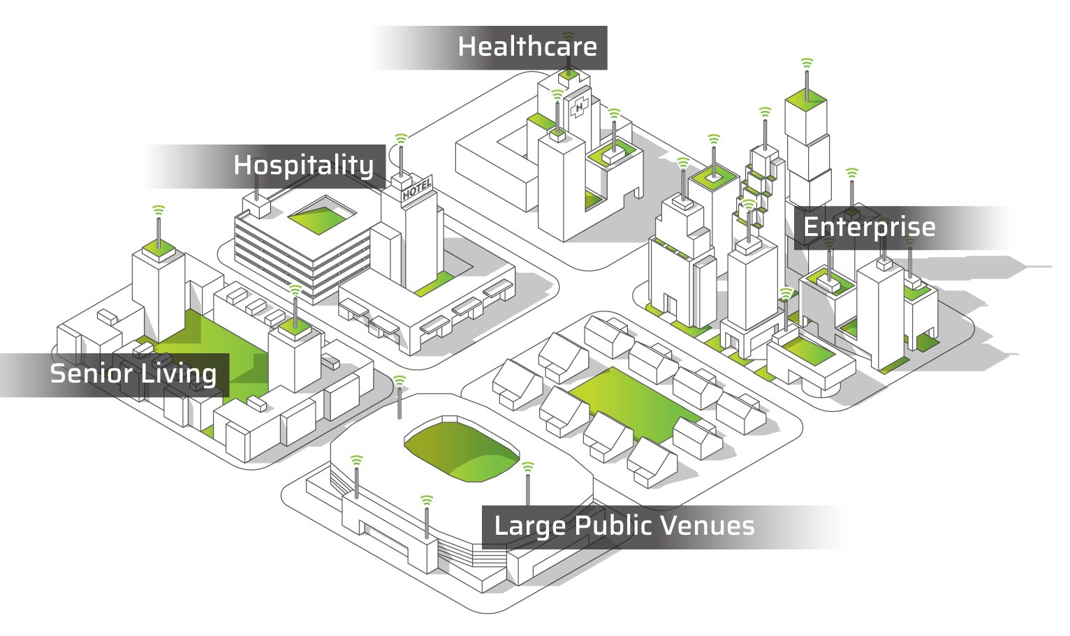 Cityscape showing various markets qypsys services